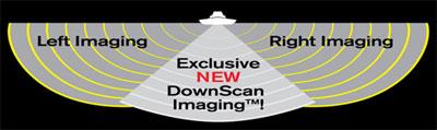 Боковой и нижний сканер Lowrance