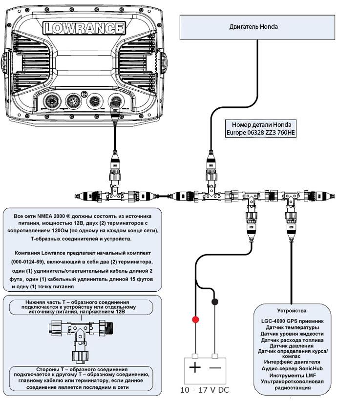 Соединение двигателя Honda для вывода сообщений NMEA 2000 на экран эхолота Lowrance