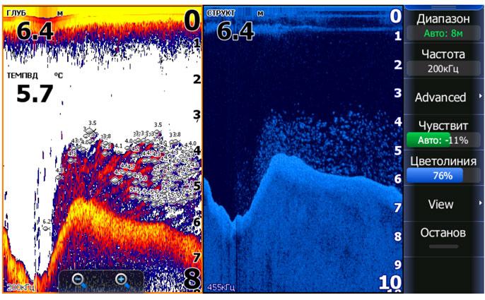Включение функции FishID на сонаре дает возможность оценить размер рыбы