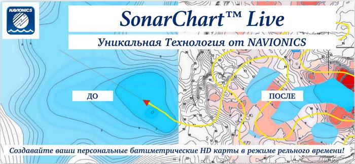 SonarChart Live
