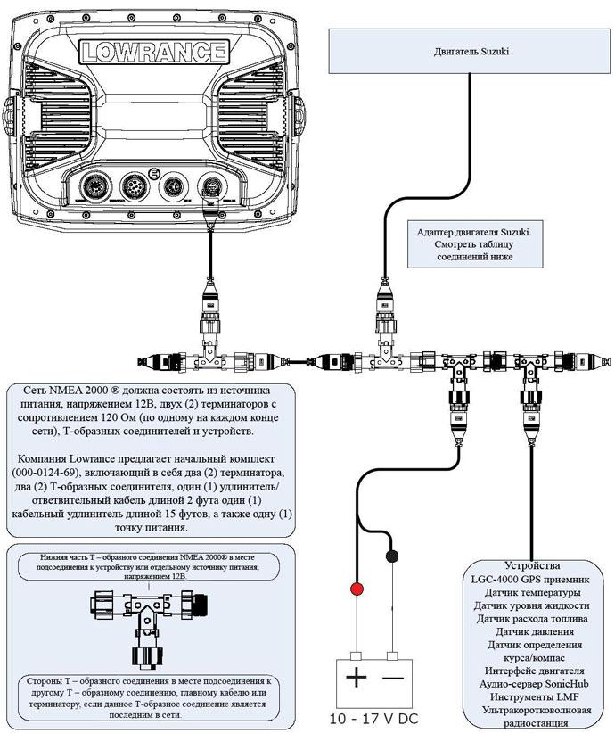 Соединение двигателя Suzuki для вывода сообщений NMEA 2000 на экран эхолота Lowrance