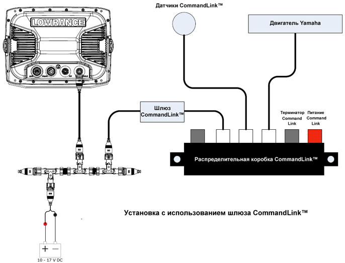 Подсоединение к двигателю Yamaha при помощи шлюза CommandLink