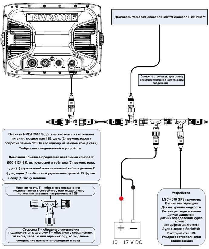 Соединение двигателя Yamaha для вывода сообщений NMEA 2000 на экран эхолота Lowrance